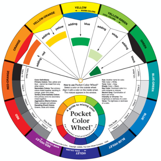 Mixing Guide Colour Wheel