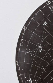 Man's First Celestial Measurements made while on the Moon