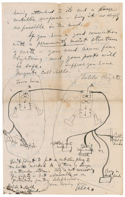 A diagram sketched on the final page of Alexander Graham Bell's letter