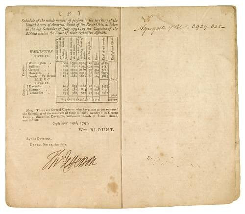 Jefferson Signed census