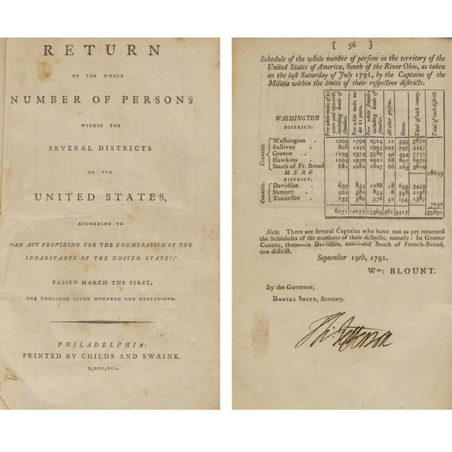 First US census signed by Thomas Jefferson