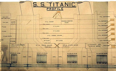 The Titanic ship plan used during the inquiry into the disaster