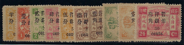 China 1897 (Jan) Small figure surcharge on Dowager Empress Issue. SG37/36