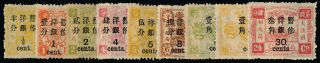 China 1897 (Mar) Large figure on Dowager Empress SG57/65