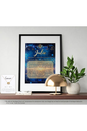 Personalized Custom Astrological Chart-Wall Art-Three Wild Horses-Personal (Human) Chart $38.95-Three Wild Horses
