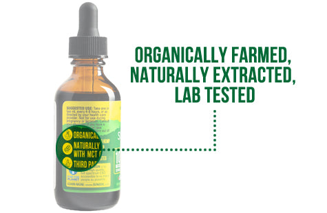 Organically Farmed, naturally extracted, lab tested CBD - How to Read Sunsoil CBD Labels