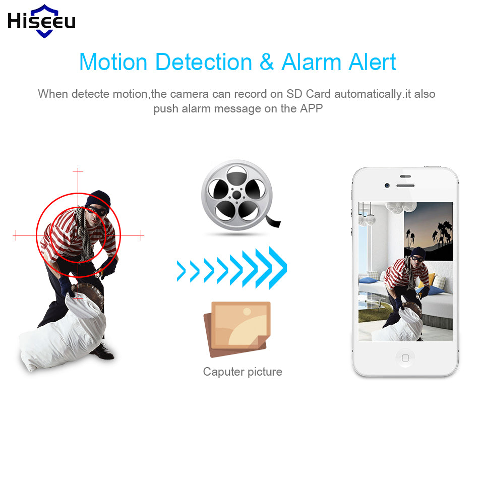 Wireless WiFi IP Camera HD 720P/1080P for Home Security, Baby Monitor,  Night Vision CCTV, IOS Android