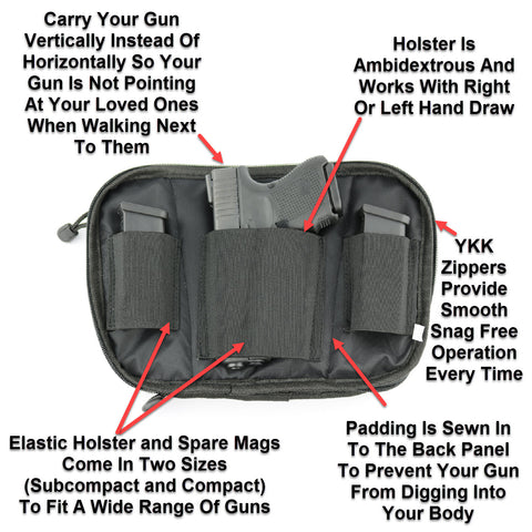 Ultimate Fanny Pack Holster Interior Features