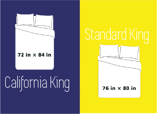 Explained: The Difference Between King Mattresses and California King Mattresses