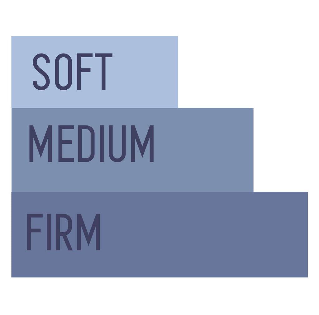 Soft, Medium and Firm: A Guide to Mattress Firmness Levels