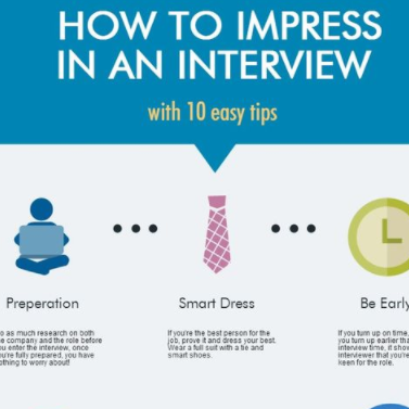 How To Impress In A Interview
