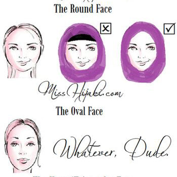 Hijabs Style For Your Face Shape