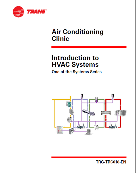 Introduction to HVAC Systems (2004)  Dual units (IP/SI)