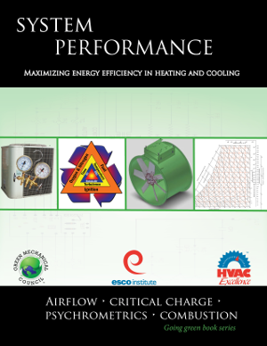System Performance: Maximizing Energy Efficiency in Heating and Cooling