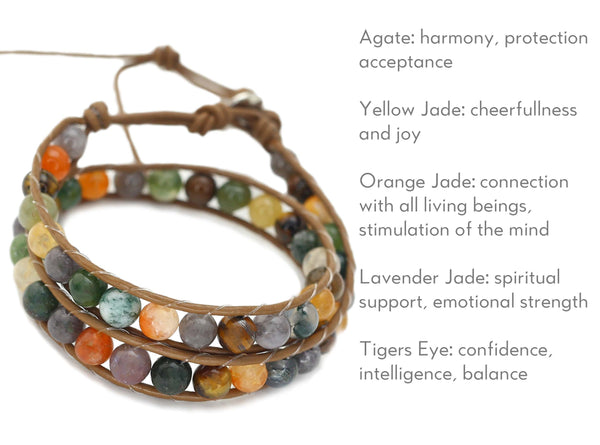 Agate, Jade and Tigers Eye Healing Stones Wrap Bracelet/ Choker Necklace on Leather Cord