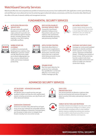 WATCHGUARD XTM 2050 1-YEAR INTRUSION PREVENTION SERVICE (WIPS)