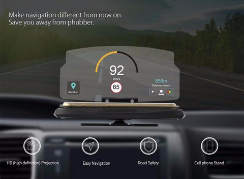 Smartphone Car Navigation Display