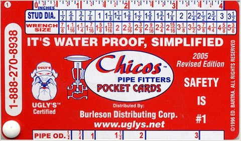 Chicos Pipefitters Pocket Cards