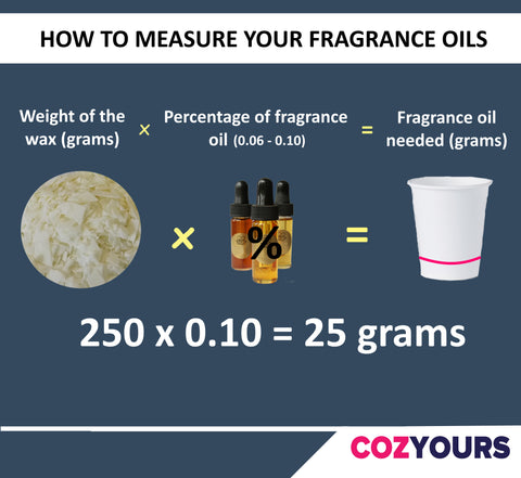 candle fragrance oils
