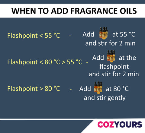 when to add candle fragrance oils