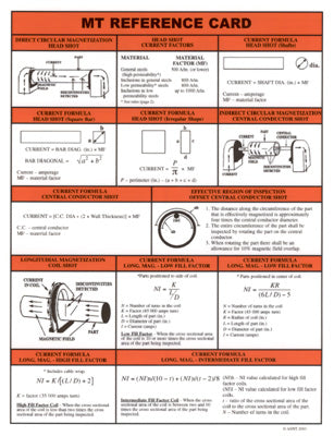 Quick Reference Method Cards: Magnetic Particle (MT)