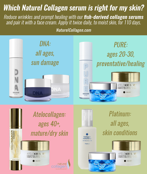Collagen Serum Guide