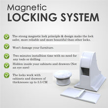 Load image into Gallery viewer, 8 Magnetic Locks and 2 Keys | 8 Child Safety Locks Combo - EliteBaby