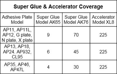 AK65 Gel Super Glue (3g)