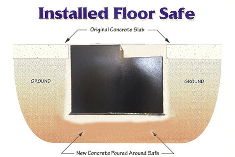 Floor Safe Installation