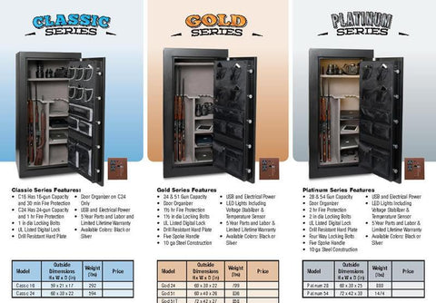 Socal Safes Gold 51 International Fortress Gun Safe - 1.5 Hour Fire Safe with Digital Lock-Gun Safe & Vault Store