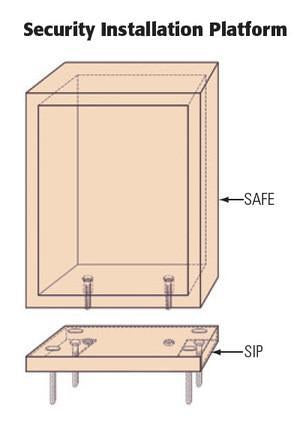 Socal Safes International Eurovault EVRH Depository Safe - 1 Hour Fire Safe-Gun Safe & Vault Store