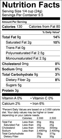 CC nutritional information