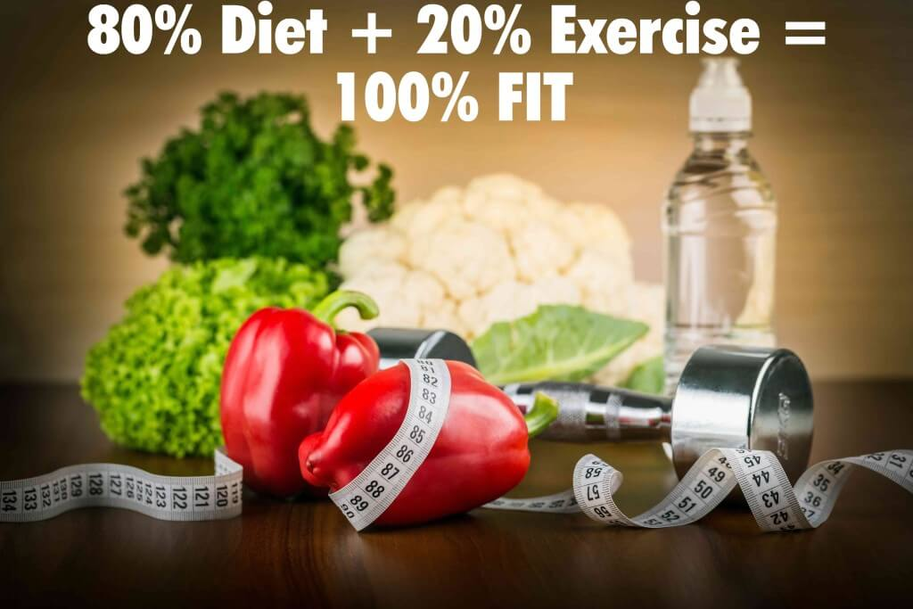 diet_exercise