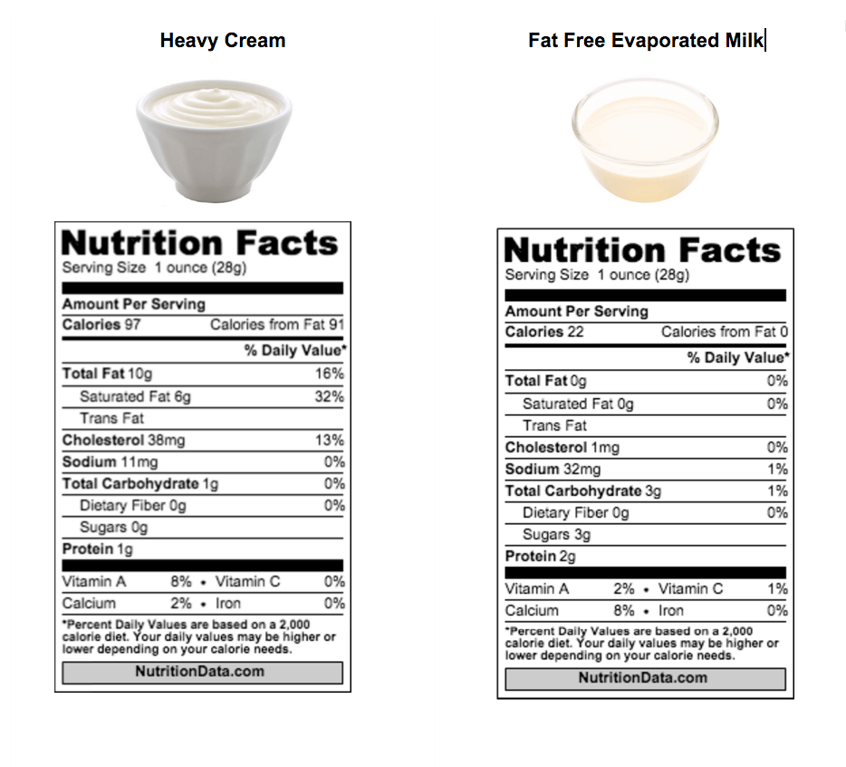heavy_cream_vs_evaporated_milk
