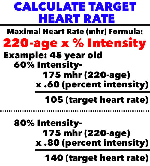 Calculate Target Heart Rate