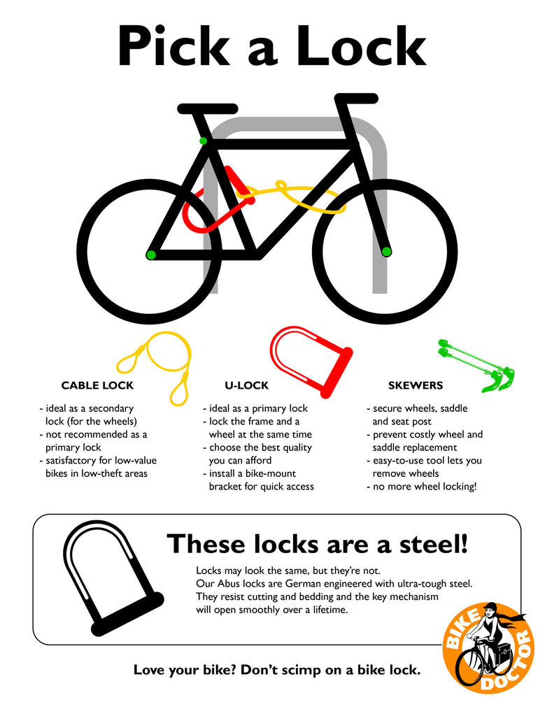 Pick a Bike Lock That's Right for You - Shop Bike Doctor Vancouver Online Store