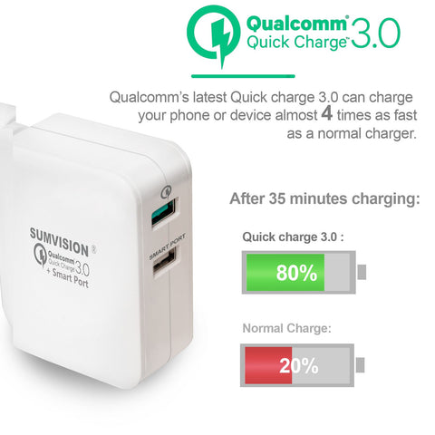 Quick Charger 3.0 USB Dual Port 30W UK Wall Mains Socket 2.4A Smartphone/Tablet