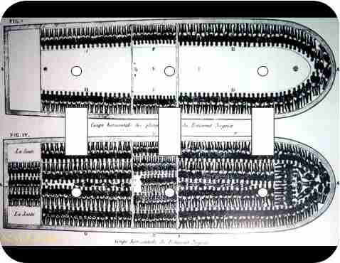 Never Again Slave Ship