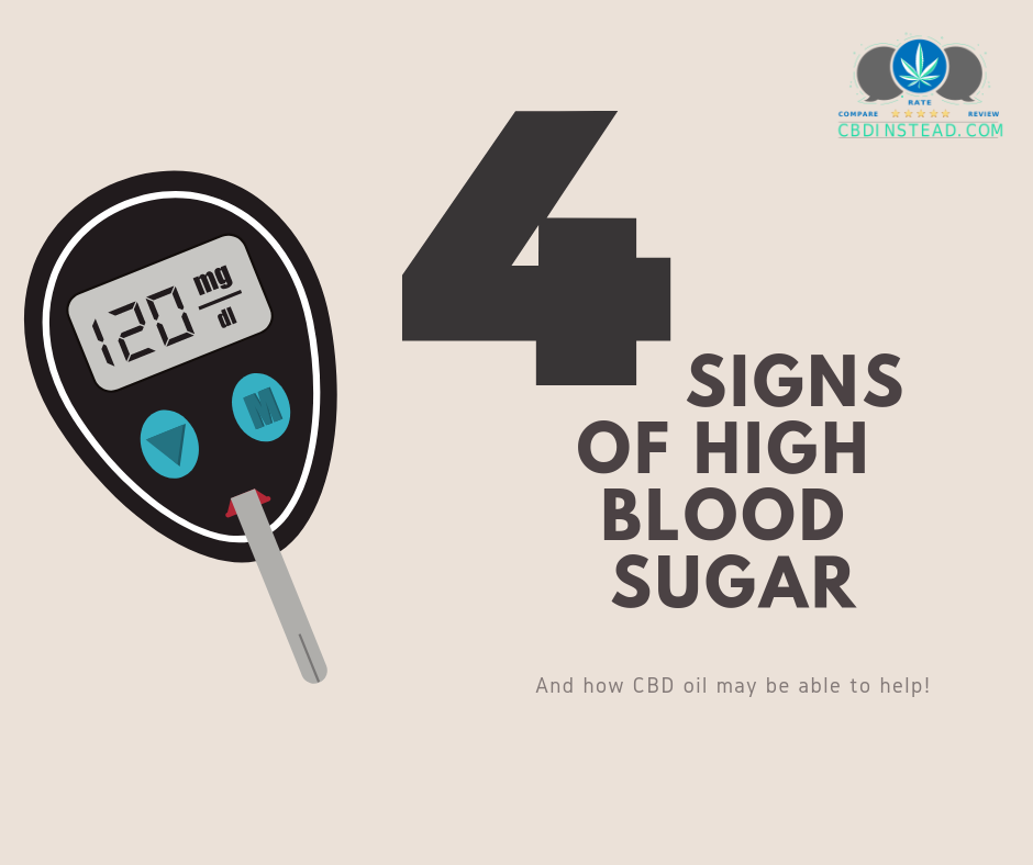 4 Signs of High Blood Sugar