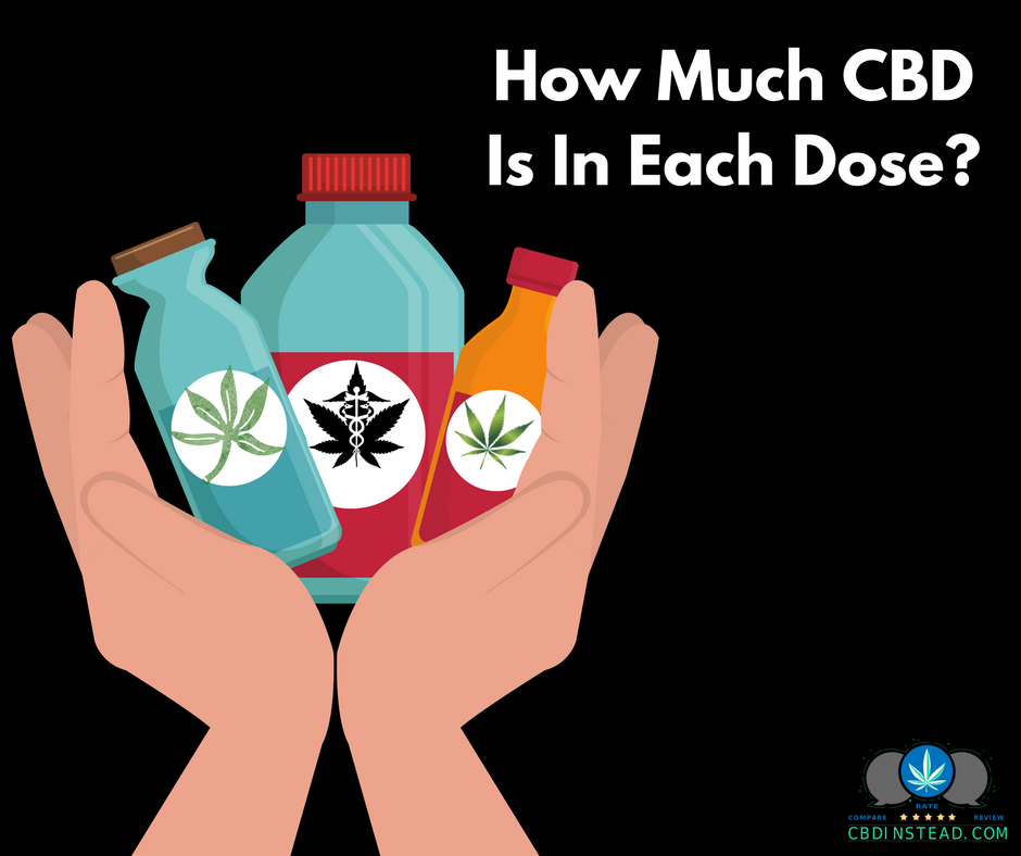 How Much CBD Is In Each Dose?