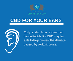 CBD for your ears