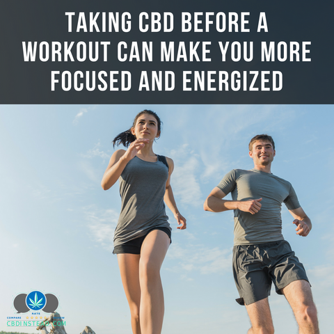 CBD And Exercise