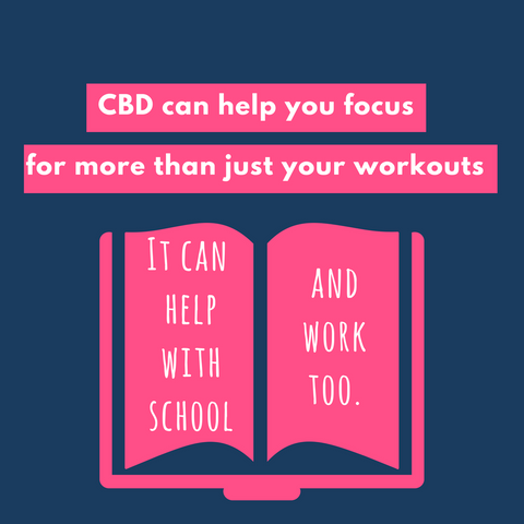 CBD and Focus
