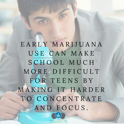 Early Marijuana Use In Teens