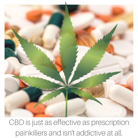 CBD and PainKillers
