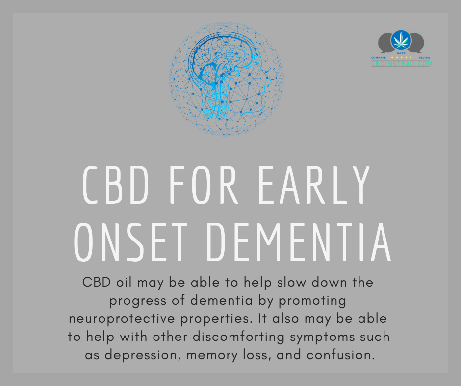 Dementia and CBD