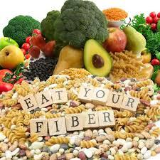 Eat Your Fibre
