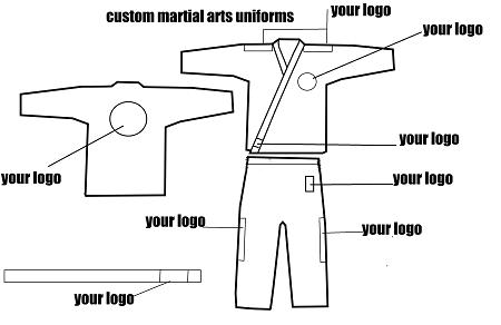 Custom BJJ Uniforms