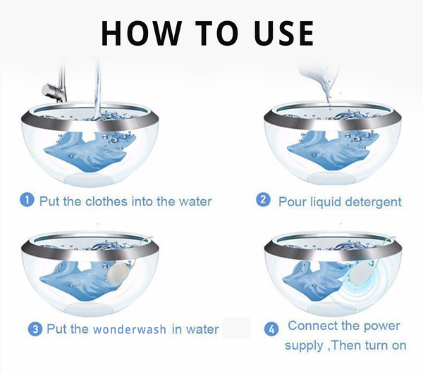 Once You Receive Your Portable Washing Machine, Youu0027ll Notice These
