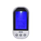 CookRyt™ - High Quality Food Cooking Thermometer and Barbecue Timer!